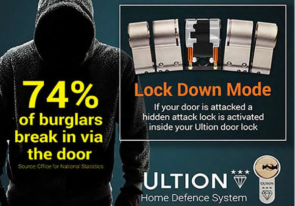 replacement upvc door lock Stockport